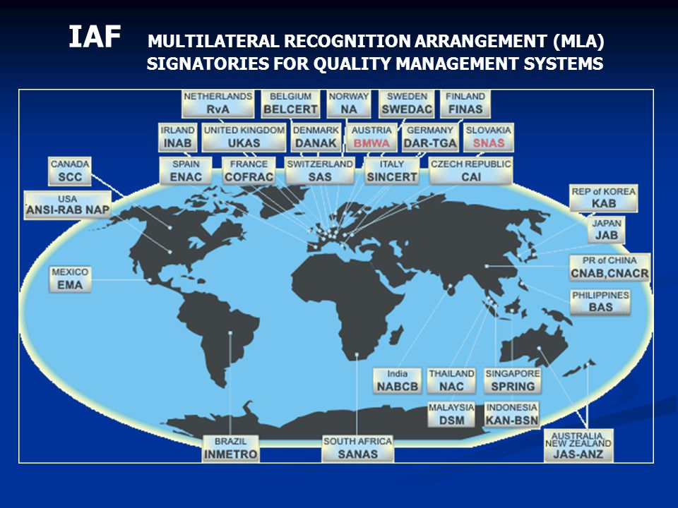 IAF MULTILATERAL RECOGNITION ARRANGEMENT (MLA) SIGNATORIES FOR QUALITY MANAGEMENT SYSTEMS
