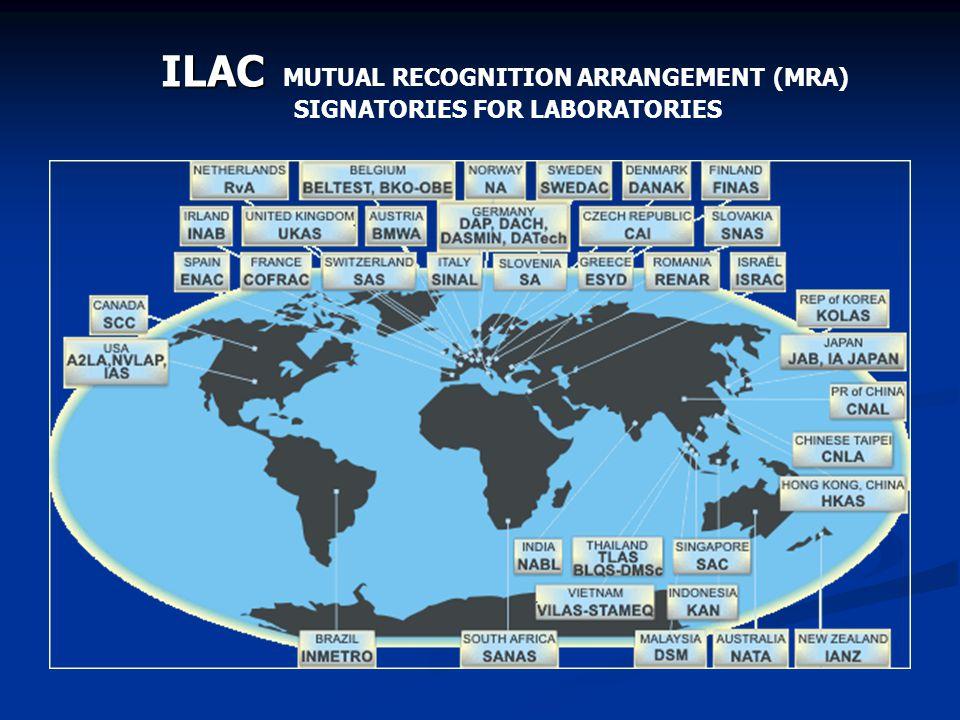 ILAC ILAC MUTUAL RECOGNITION ARRANGEMENT (MRA) SIGNATORIES FOR LABORATORIES