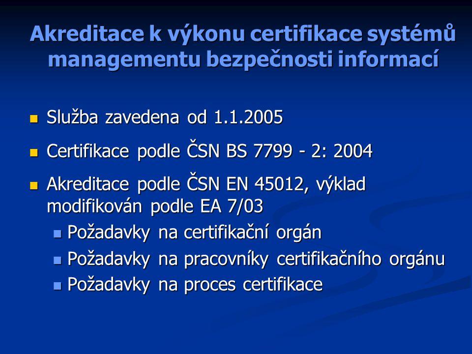 Akreditace k výkonu certifikace systémů managementu bezpečnosti informací Služba zavedena od 1.1.2005 Služba zavedena od 1.1.2005 Certifikace podle ČS