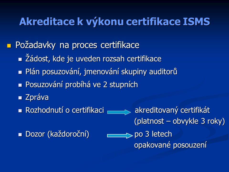 Akreditace k výkonu certifikace ISMS Požadavky na proces certifikace Požadavky na proces certifikace Žádost, kde je uveden rozsah certifikace Žádost,