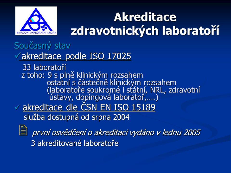 Akreditace zdravotnických laboratoří Současný stav akreditace podle ISO 17025 akreditace podle ISO 17025 33 laboratoří z toho: 9 s plně klinickým rozs