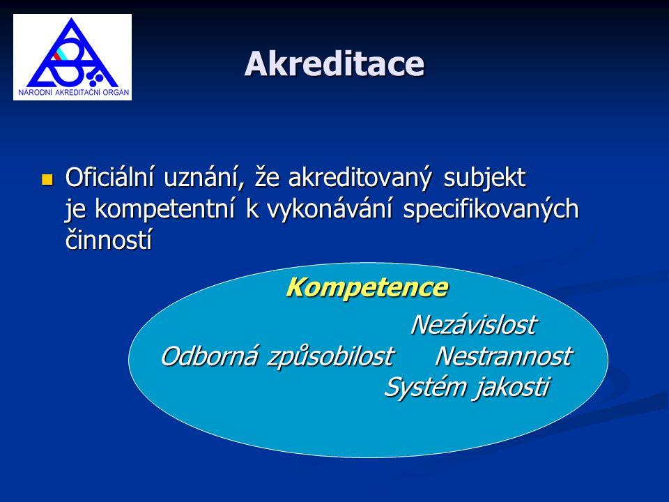Akreditace Oficiální uznání, že akreditovaný subjekt je kompetentní k vykonávání specifikovaných činností Oficiální uznání, že akreditovaný subjekt je