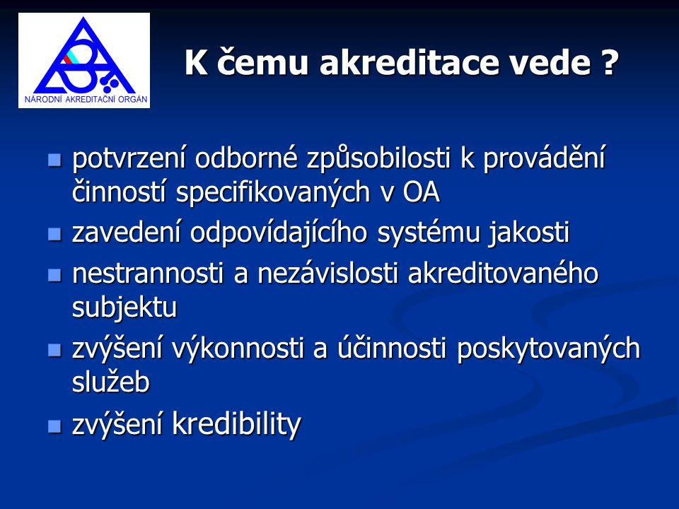 K čemu akreditace vede ? K čemu akreditace vede ? n potvrzení odborné způsobilosti k provádění činností specifikovaných v OA n zavedení odpovídajícího