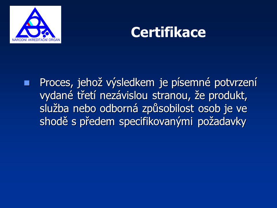 Certifikace Proces, jehož výsledkem je písemné potvrzení vydané třetí nezávislou stranou, že produkt, služba nebo odborná způsobilost osob je ve shodě