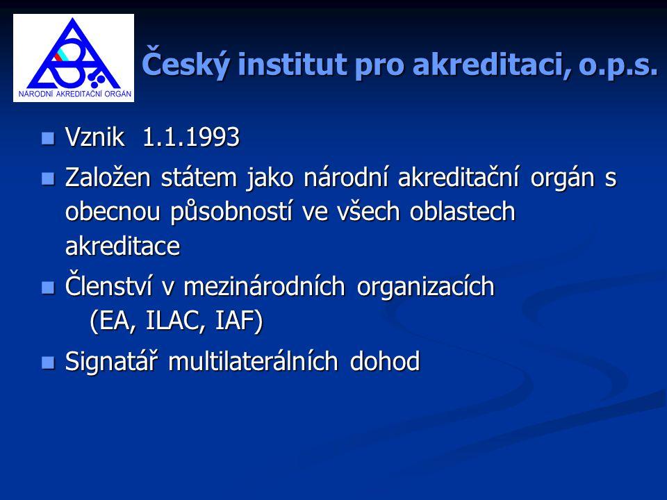 Český institut pro akreditaci, o.p.s. Český institut pro akreditaci, o.p.s. Vznik 1.1.1993 Vznik 1.1.1993 Založen státem jako národní akreditační orgá