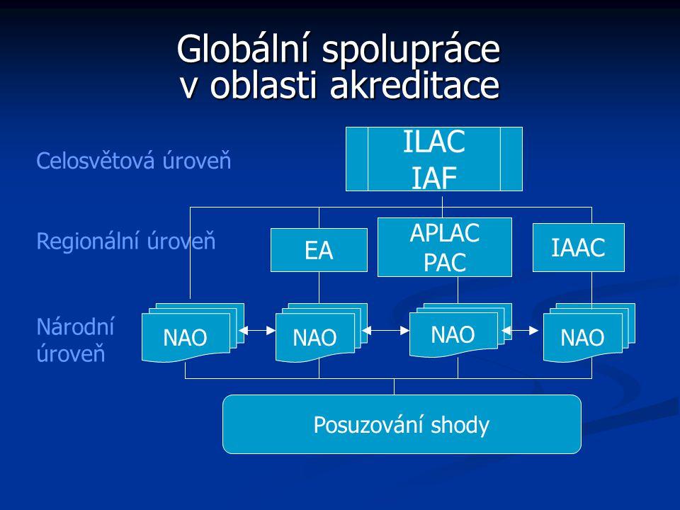 Globální spolupráce v oblasti akreditace Globální spolupráce v oblasti akreditace ILAC IAF APLAC PAC IAAC EA NAO Celosvětová úroveň Regionální úroveň