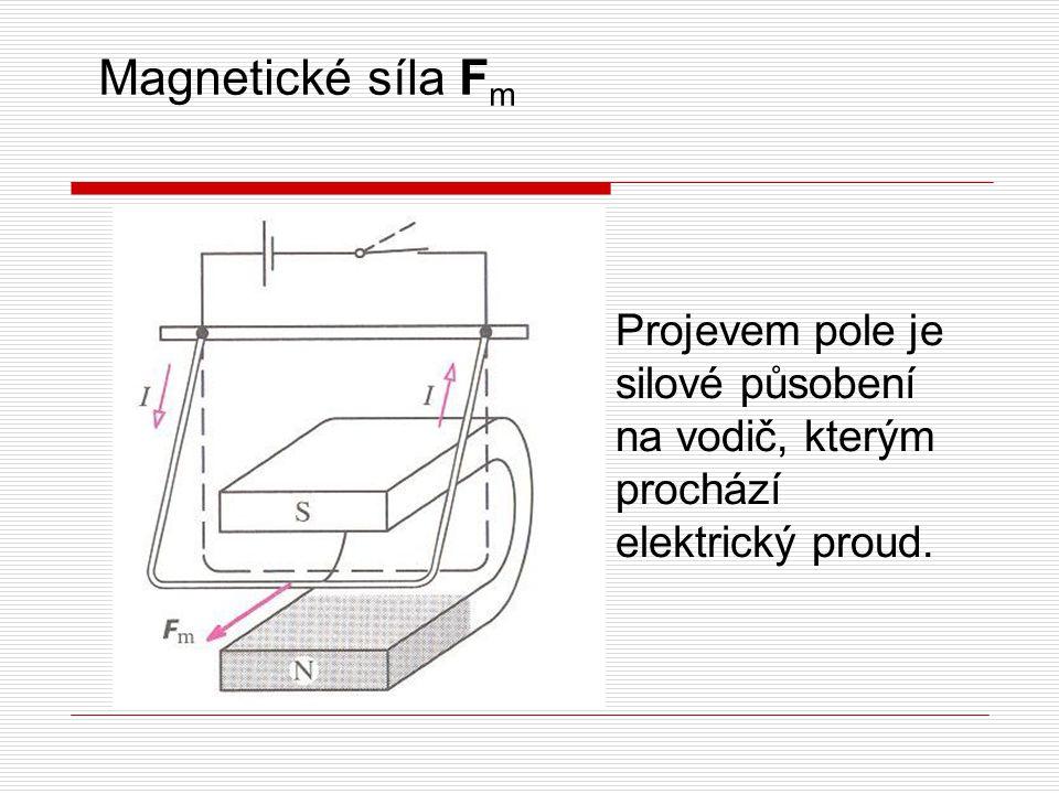 Magnetické síla F m Projevem pole je silové působení na vodič, kterým prochází elektrický proud.