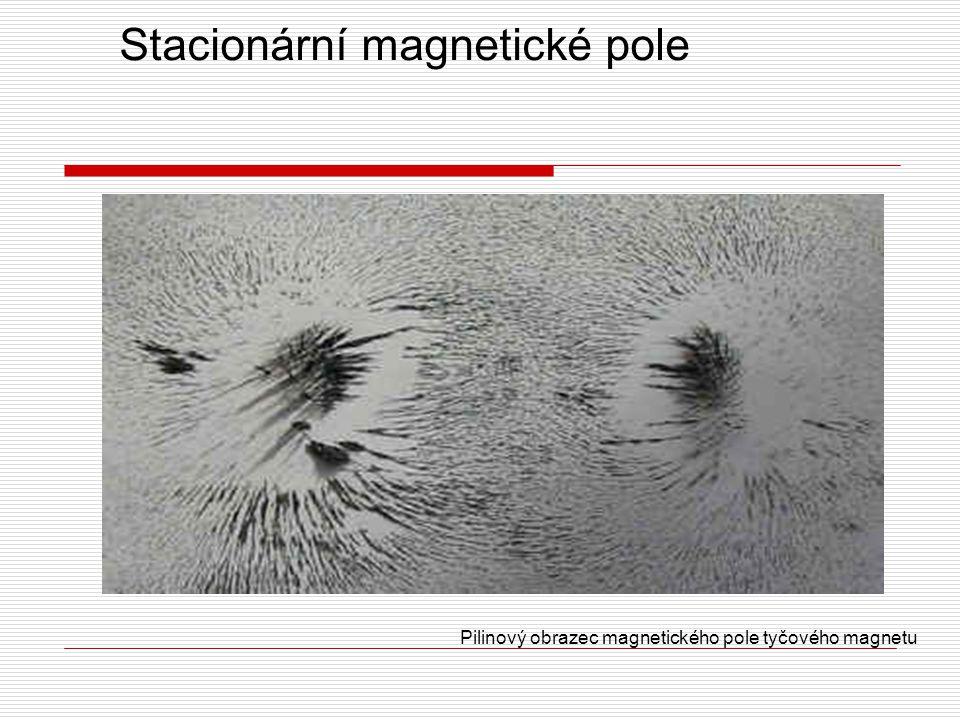 Stacionární magnetické pole Pilinový obrazec magnetického pole tyčového magnetu