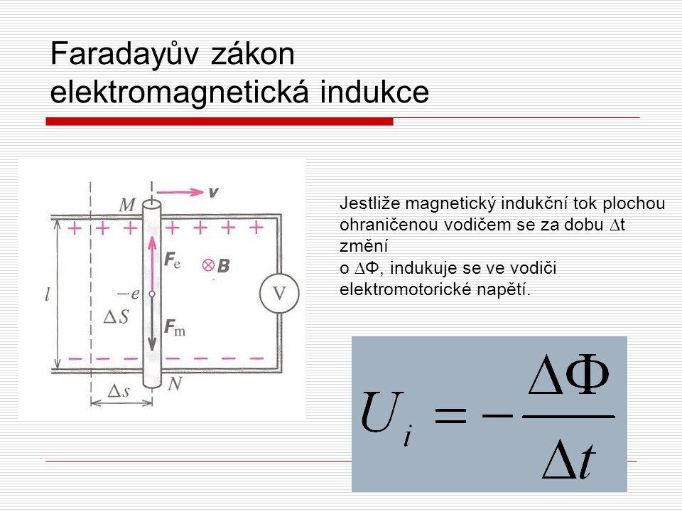Faradayův zákon elektromagnetická indukce Jestliže magnetický indukční tok plochou ohraničenou vodičem se za dobu ∆t změní o ∆Φ, indukuje se ve vodiči