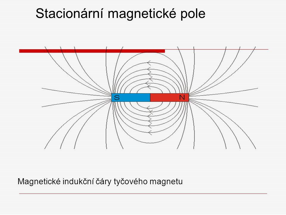 Magnetická indukční čára  Je prostorová orientovaná křivka.