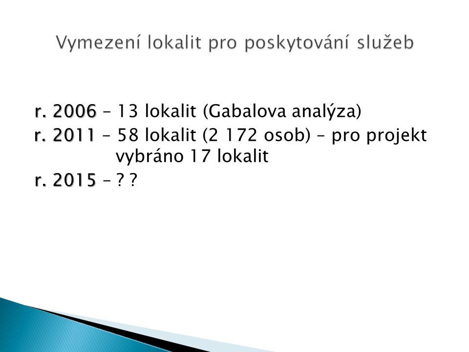 r. 2006 r. 2006 – 13 lokalit (Gabalova analýza) r.