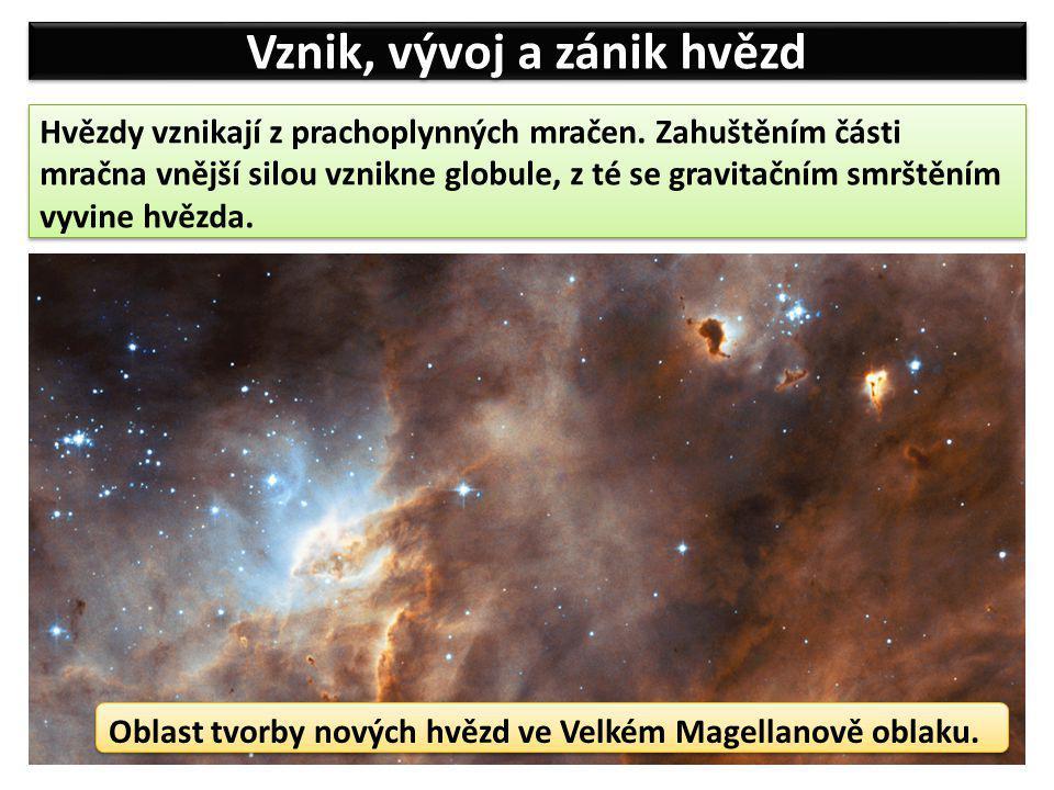 Vznik, vývoj a zánik hvězd Zdrojem energie hvězd jsou termonukleární reakce v jejich nitrech.