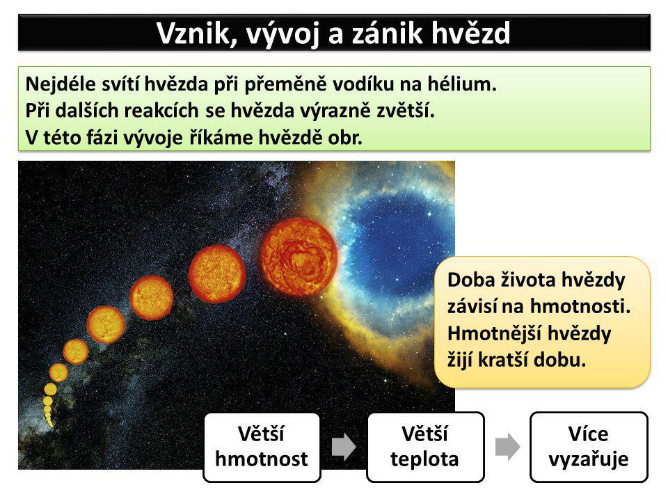 Vznik, vývoj a zánik hvězd Nejdéle svítí hvězda při přeměně vodíku na hélium.