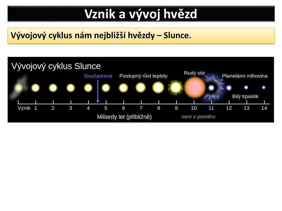 Použité zdroje: 1.RAUNER, Karel, Václav HAVEL a Miroslav RANDA.