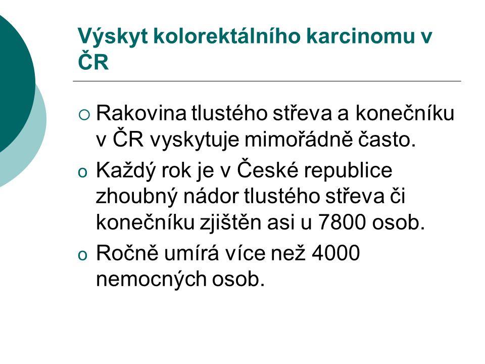 Výskyt kolorektálního karcinomu v ČR  Rakovina tlustého střeva a konečníku v ČR vyskytuje mimořádně často. o Každý rok je v České republice zhoubný n