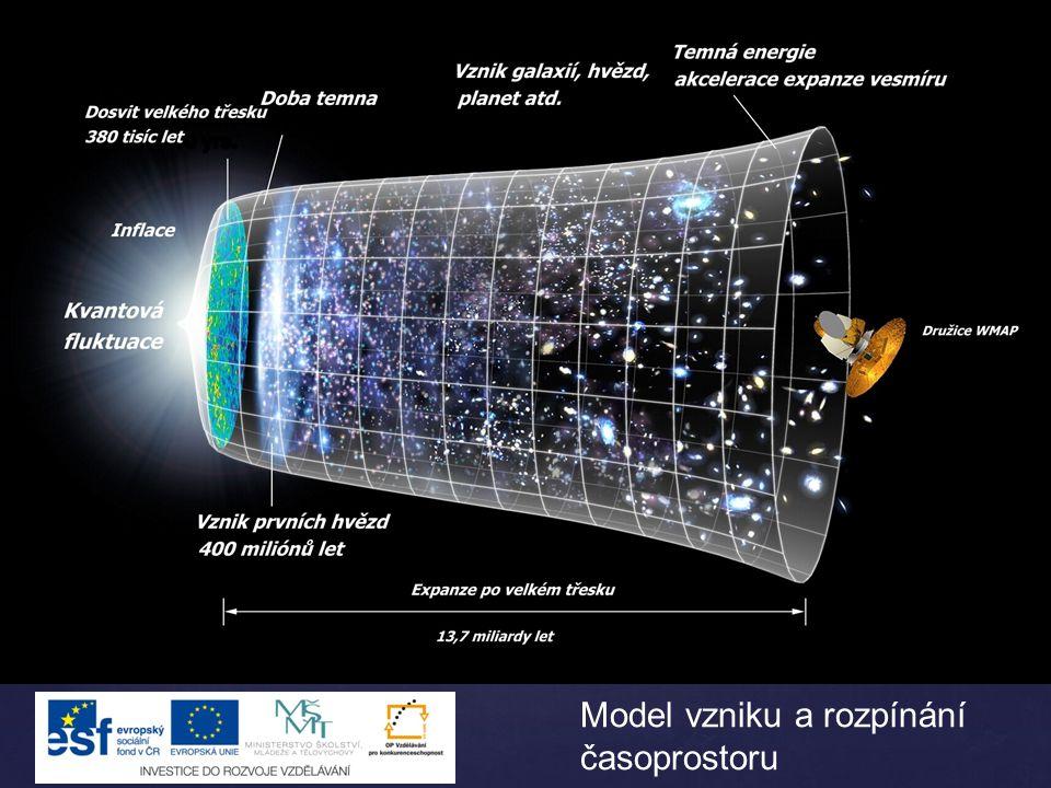 Model vzniku a rozpínání časoprostoru