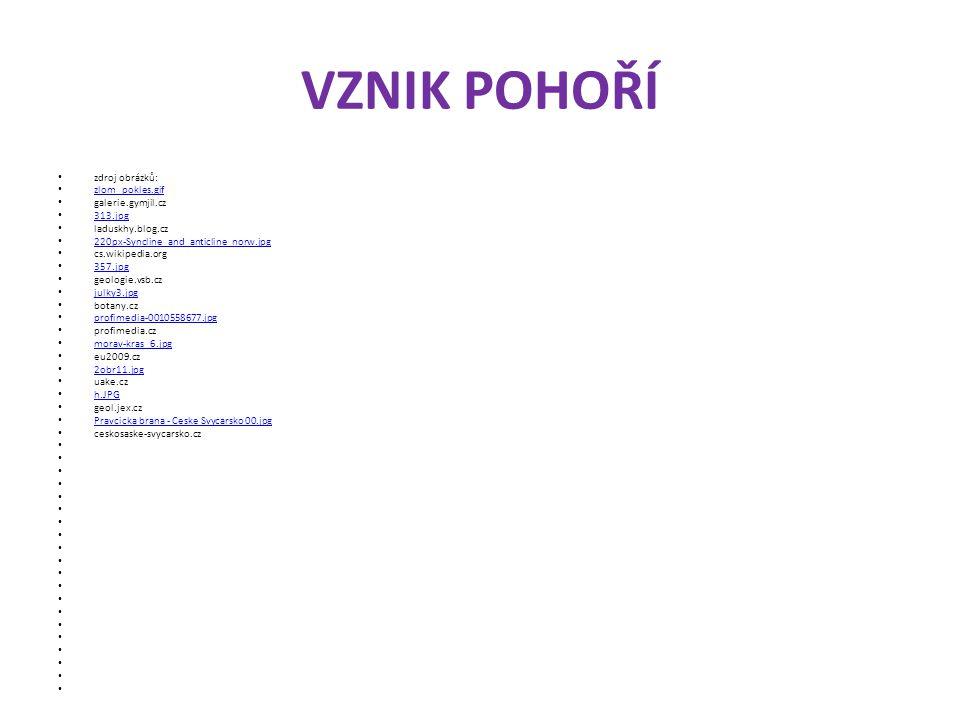 VZNIK POHOŘÍ zdroj obrázků: zlom_pokles.gif galerie.gymjil.cz 313.jpg laduskhy.blog.cz 220px ‑ Syncline_and_anticline_norw.jpg 220px ‑ Syncline_and_an