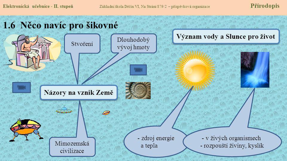 1.7 CLIL Elektronická učebnice - II.