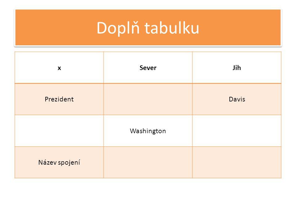 Doplň tabulku xSeverJih PrezidentDavis Washington Název spojení