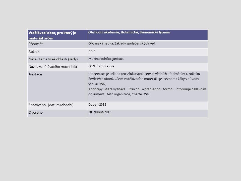 Vzdělávací obor, pro který je materiál určen Obchodní akademie, Hotelnictví, Ekonomické lyceum Předmět Občanská nauka, Základy společenských věd Ročník první Název tematické oblasti (sady) Mezinárodní organizace Název vzdělávacího materiálu OSN – vznik a cíle Anotace Prezentace je určena pro výuku společenskovědních předmětů v 1.