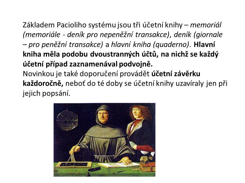 Základem Pacioliho systému jsou tři účetní knihy – memoriál (memoriále - deník pro nepeněžní transakce), deník (giornale – pro peněžní transakce) a hl
