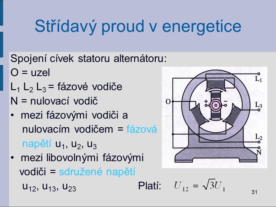 Střídavý proud v energetice Spojení cívek statoru alternátoru: O = uzel L 1 L 2 L 3 = fázové vodiče N = nulovací vodič mezi fázovými vodiči a nulovací