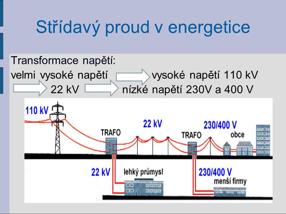 40 Použitá literatura a www stránky Fyzika pro gymnázia – Elektřina a magnetismus doc.RNDr.