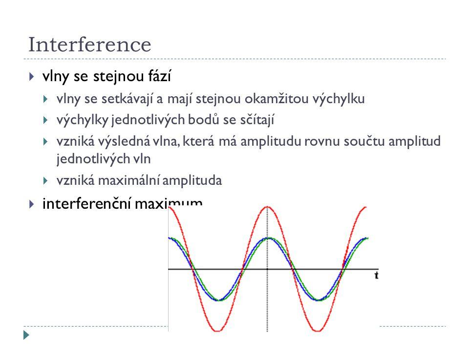 Interference  vlny se stejnou fází  vlny se setkávají a mají stejnou okamžitou výchylku  výchylky jednotlivých bodů se sčítají  vzniká výsledná vlna, která má amplitudu rovnu součtu amplitud jednotlivých vln  vzniká maximální amplituda  interferenční maximum