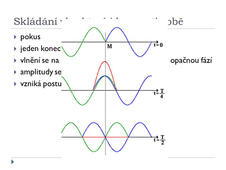 Skládání vln, které jdou proti sobě  pokus  jeden konec je pevný  vlnění se na pevném konci odráží a vrací se s opačnou fází  amplitudy se sčítají  vzniká postupné vlnění