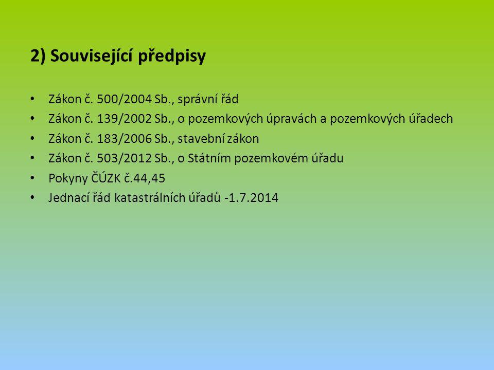 3) Změny v předpisech od 1.1.2014 Zákon č.89/2012 Sb., občanský zákoník Nový katastrální zákon č.