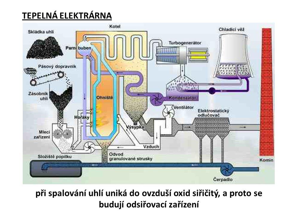 TEPELNÁ ELEKTRÁRNA při spalování uhlí uniká do ovzduší oxid siřičitý, a proto se budují odsiřovací zařízení