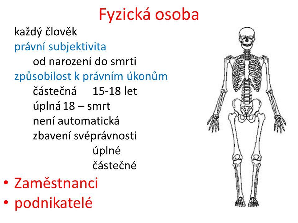 Fyzická osoba každý člověk právní subjektivita od narození do smrti způsobilost k právním úkonům částečná 15-18 let úplná18 – smrt není automatická zb