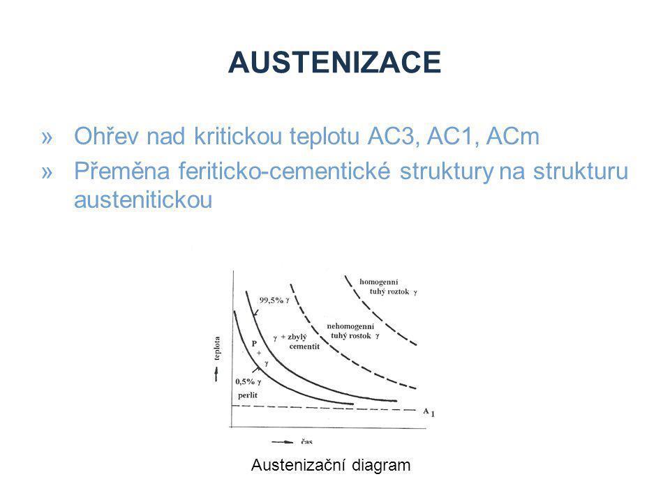 AUSTENIZACE »Ohřev nad kritickou teplotu AC3, AC1, ACm »Přeměna feriticko-cementické struktury na strukturu austenitickou Austenizační diagram