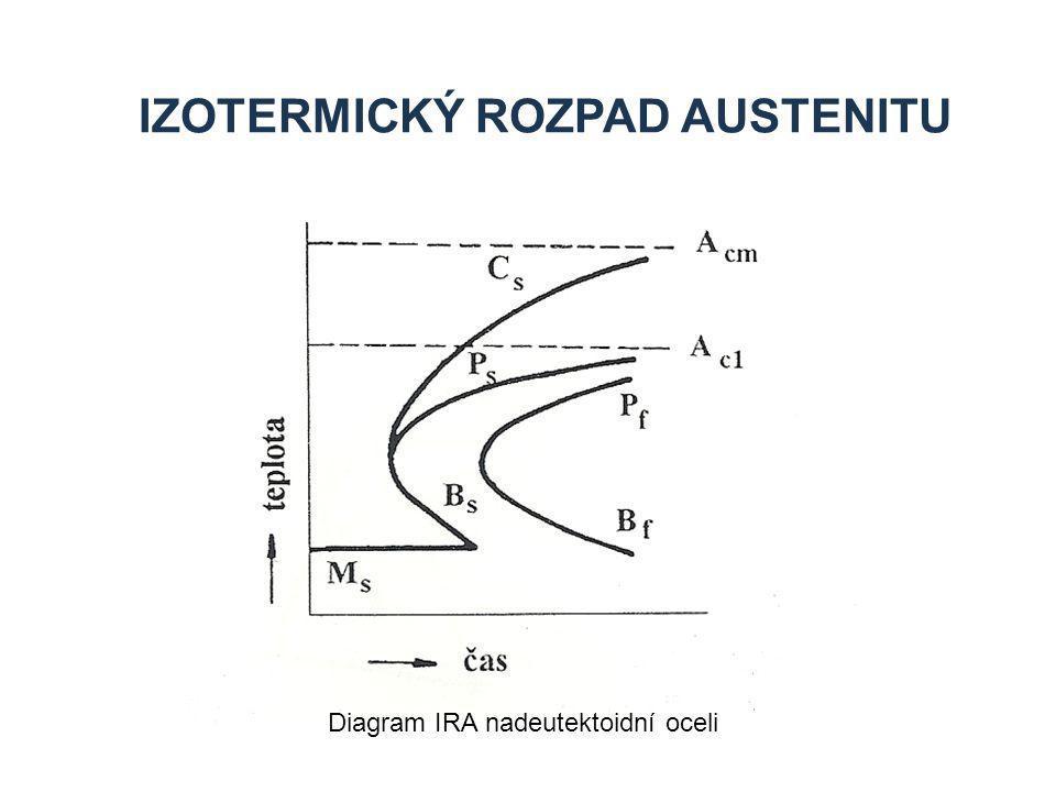 IZOTERMICKÝ ROZPAD AUSTENITU Diagram IRA nadeutektoidní oceli