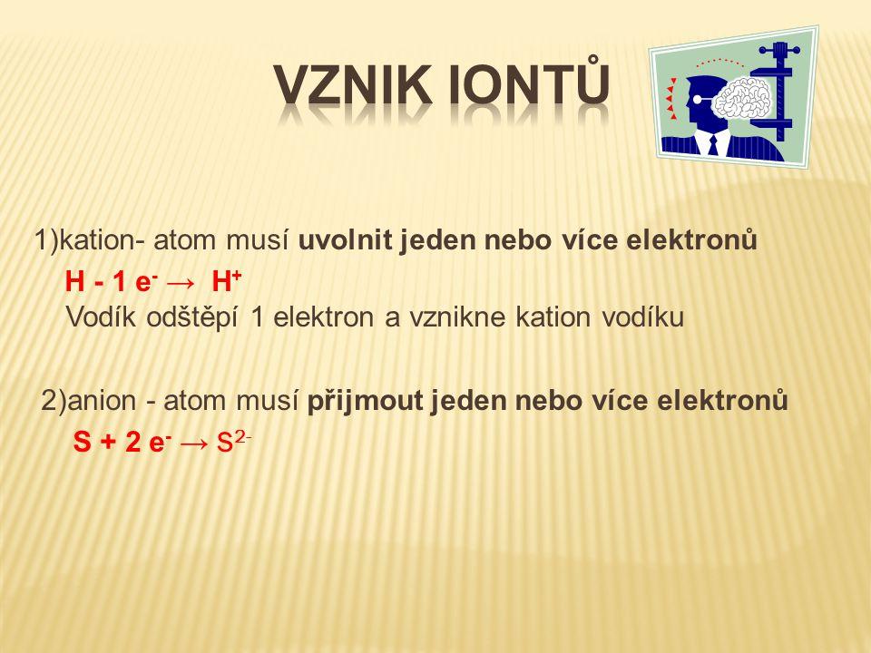 1)kation- atom musí uvolnit jeden nebo více elektronů H - 1 e - → H + Vodík odštěpí 1 elektron a vznikne kation vodíku 2)anion - atom musí přijmout je