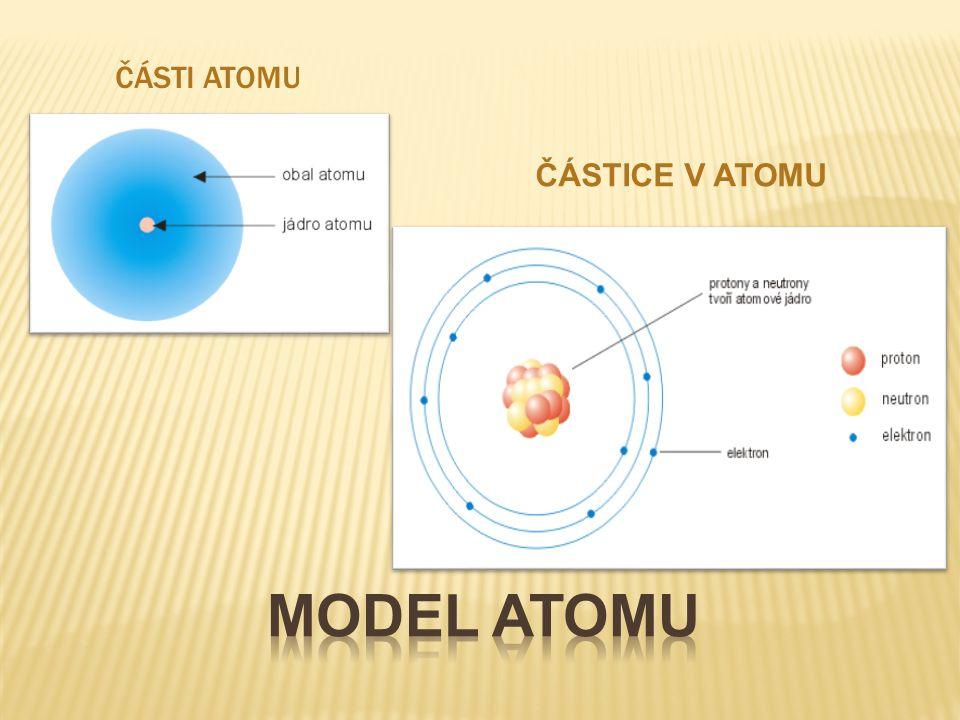  Protonové číslo: udává počet protonů, značí se Z,  počet protonů a elektronů je stejný,  nukleonové číslo: udává počet částic v jádře (= protonů a neutronů), značí se A,  počet neutronů n 0 = A - Z