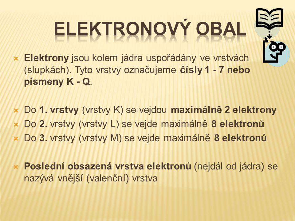  Elektrony jsou kolem jádra uspořádány ve vrstvách (slupkách). Tyto vrstvy označujeme čísly 1 - 7 nebo písmeny K - Q.  Do 1. vrstvy (vrstvy K) se ve