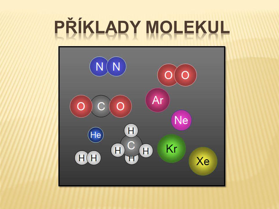  částice, které vznikají změnou počtu elektronů,  elektricky nabitá částice.