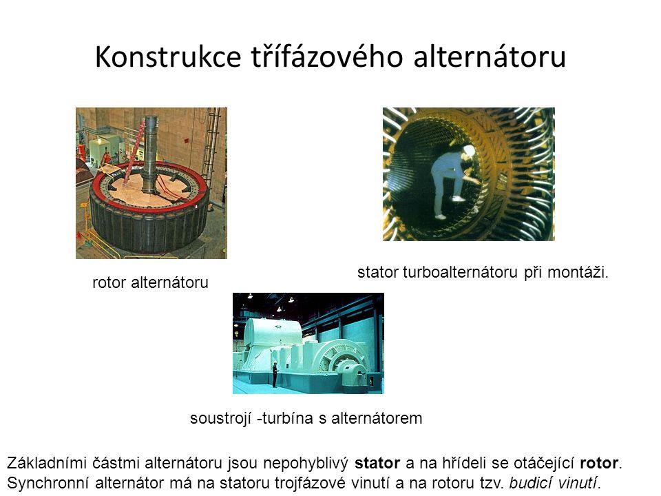 Konstrukce třífázového alternátoru rotor alternátoru stator turboalternátoru při montáži. soustrojí -turbína s alternátorem Základními částmi alternát