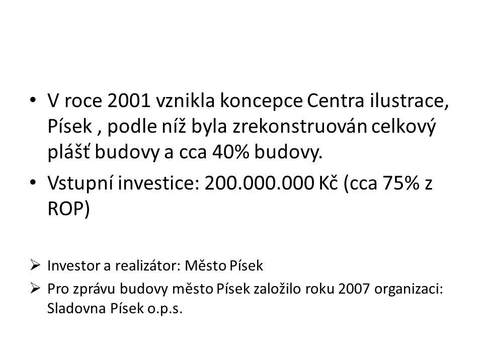 V roce 2001 vznikla koncepce Centra ilustrace, Písek, podle níž byla zrekonstruován celkový plášť budovy a cca 40% budovy. Vstupní investice: 200.000.