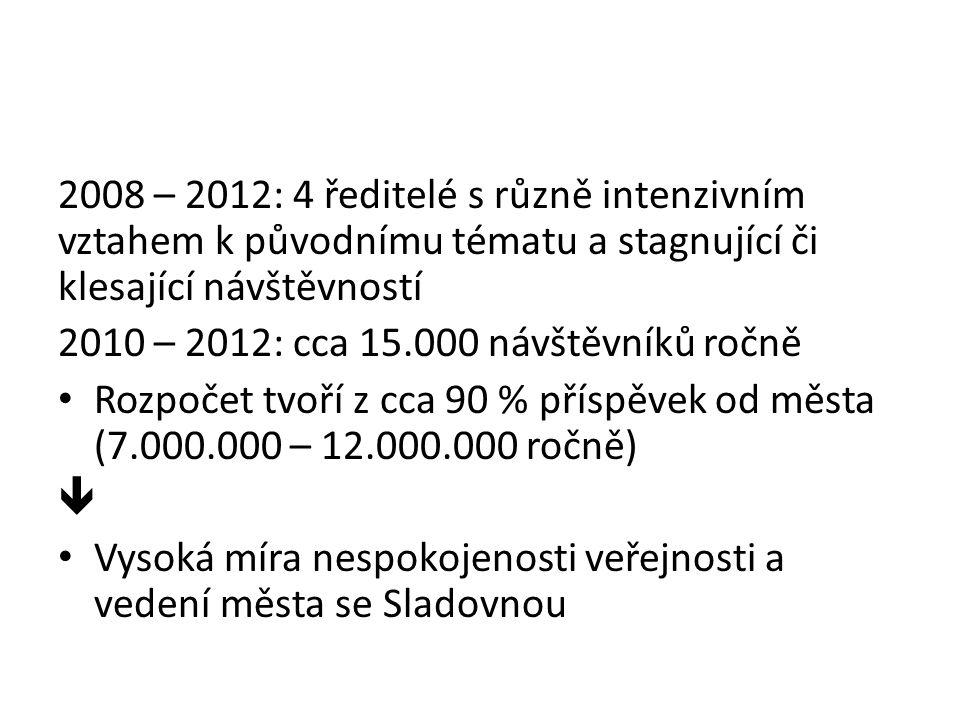 2008 – 2012: 4 ředitelé s různě intenzivním vztahem k původnímu tématu a stagnující či klesající návštěvností 2010 – 2012: cca 15.000 návštěvníků ročn