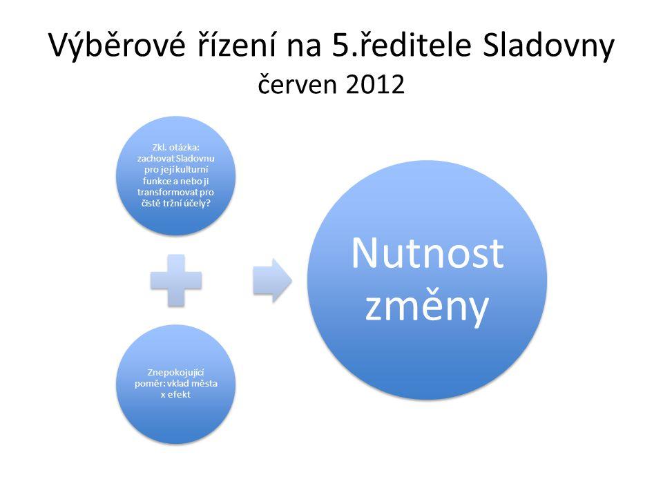 Výběrové řízení na 5.ředitele Sladovny červen 2012 Zkl. otázka: zachovat Sladovnu pro její kulturní funkce a nebo ji transformovat pro čistě tržní úče