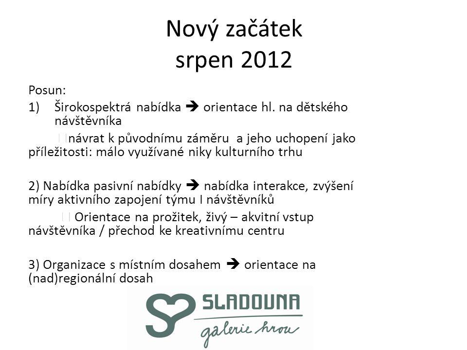 Nový začátek srpen 2012 Posun: 1)Širokospektrá nabídka  orientace hl.