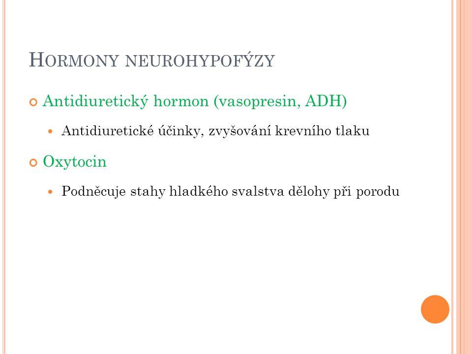 H ORMONY NEUROHYPOFÝZY Antidiuretický hormon (vasopresin, ADH) Antidiuretické účinky, zvyšování krevního tlaku Oxytocin Podněcuje stahy hladkého svals