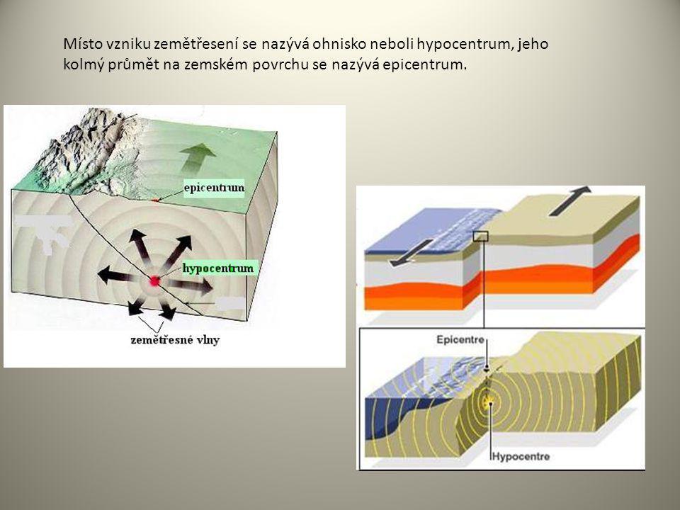 Místo vzniku zemětřesení se nazývá ohnisko neboli hypocentrum, jeho kolmý průmět na zemském povrchu se nazývá epicentrum.