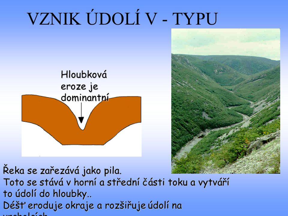 VZNIK ÚDOLÍ V - TYPU Řeka se zařezává jako pila.