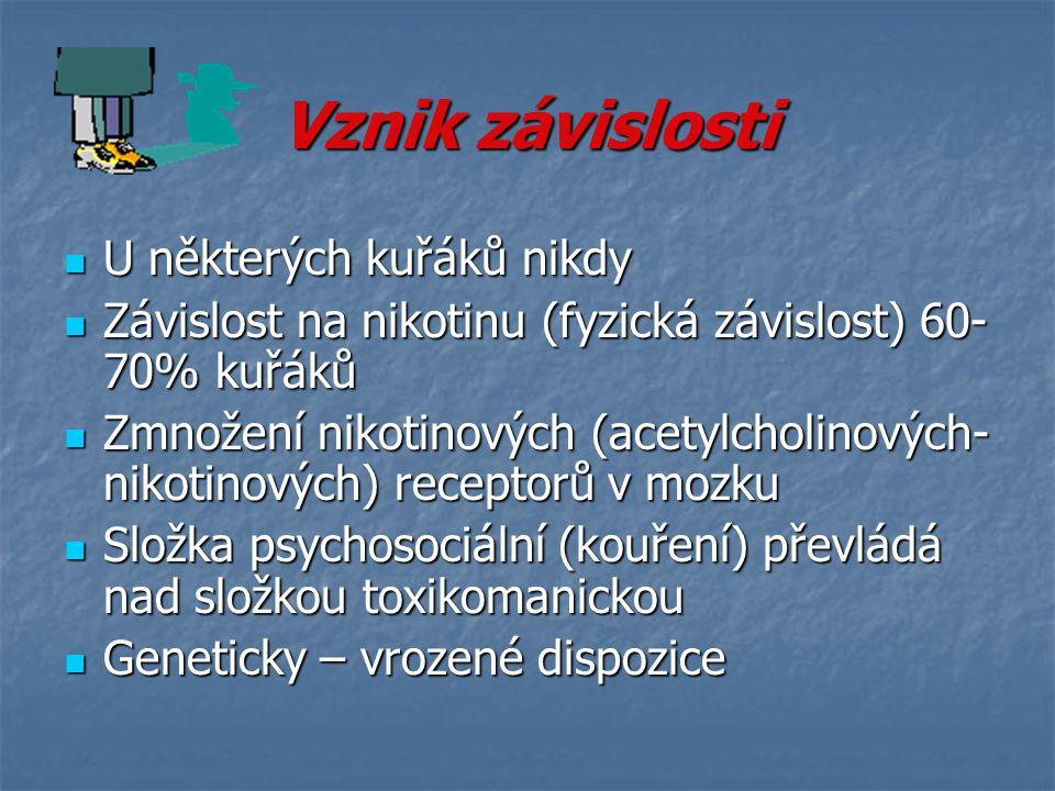 Vznik závislosti U některých kuřáků nikdy U některých kuřáků nikdy Závislost na nikotinu (fyzická závislost) 60- 70% kuřáků Závislost na nikotinu (fyz