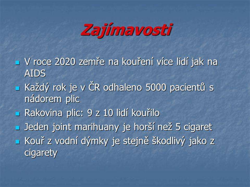 Zajímavosti V roce 2020 zemře na kouření více lidí jak na AIDS V roce 2020 zemře na kouření více lidí jak na AIDS Každý rok je v ČR odhaleno 5000 paci