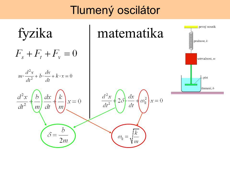 Tlumený oscilátor fyzikamatematika