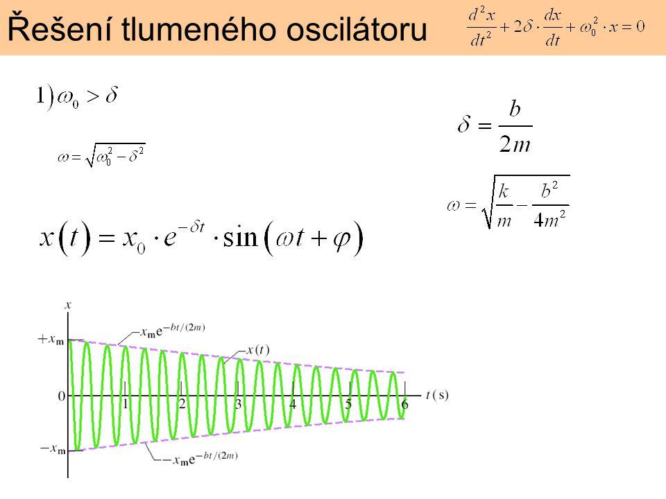 Řešení tlumeného oscilátoru